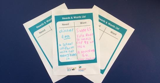 Kids money activities - Needs and wants list